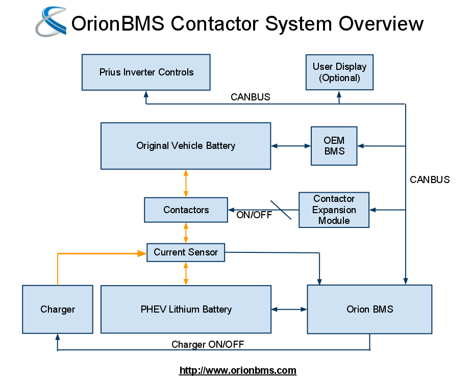 wiring diagram for 2004 ion