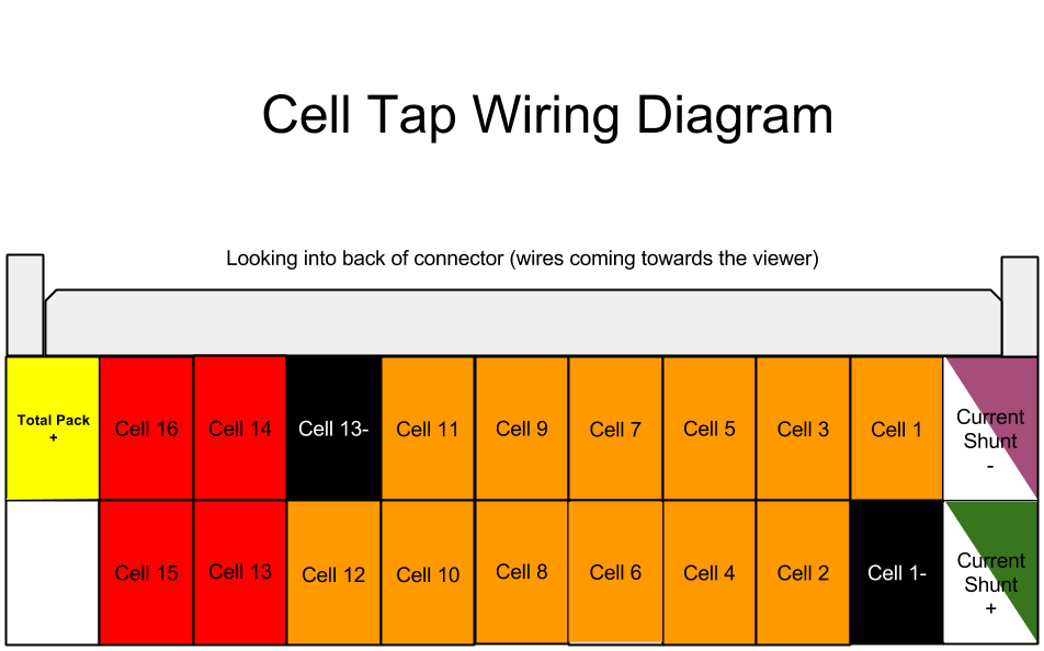 cell tap diagram