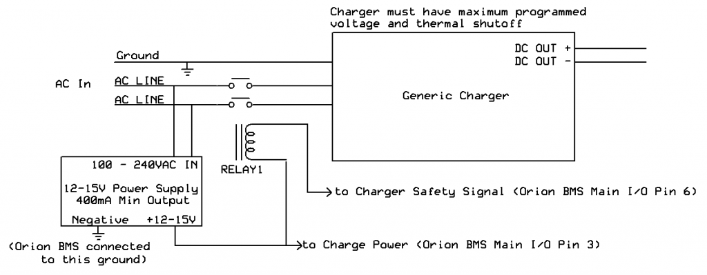 Generic_Charger_integration