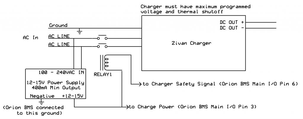 Zivan_integration