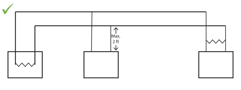 diagram 1 with check